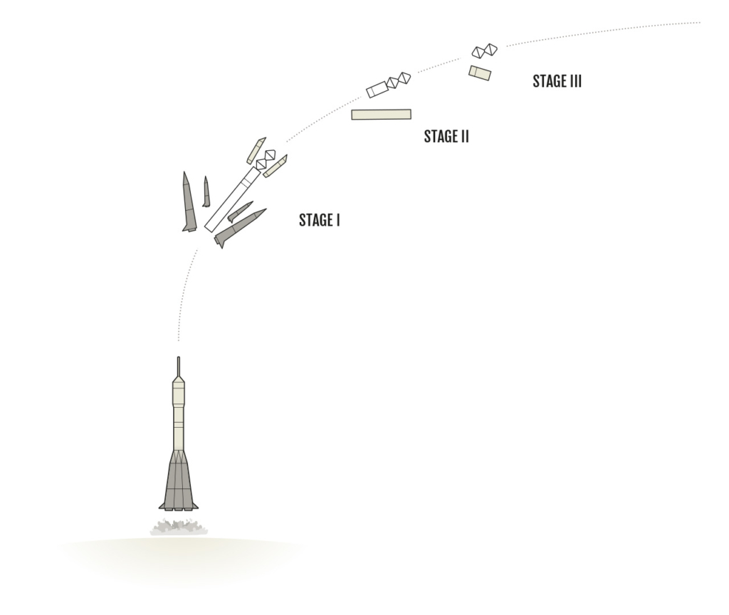 news-to-space-in-just-3-10-minutes-content-stages-1280×1080