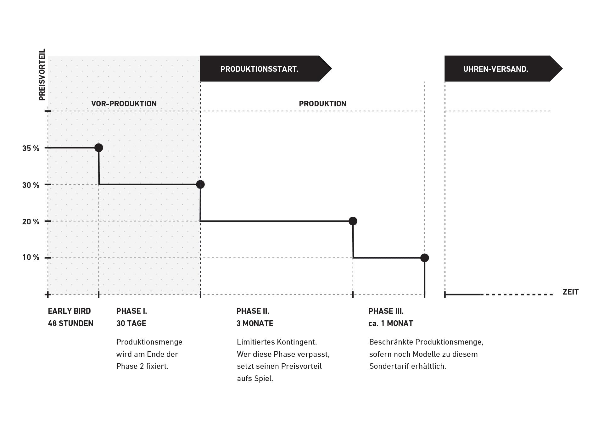 werenbach_business_model_DE